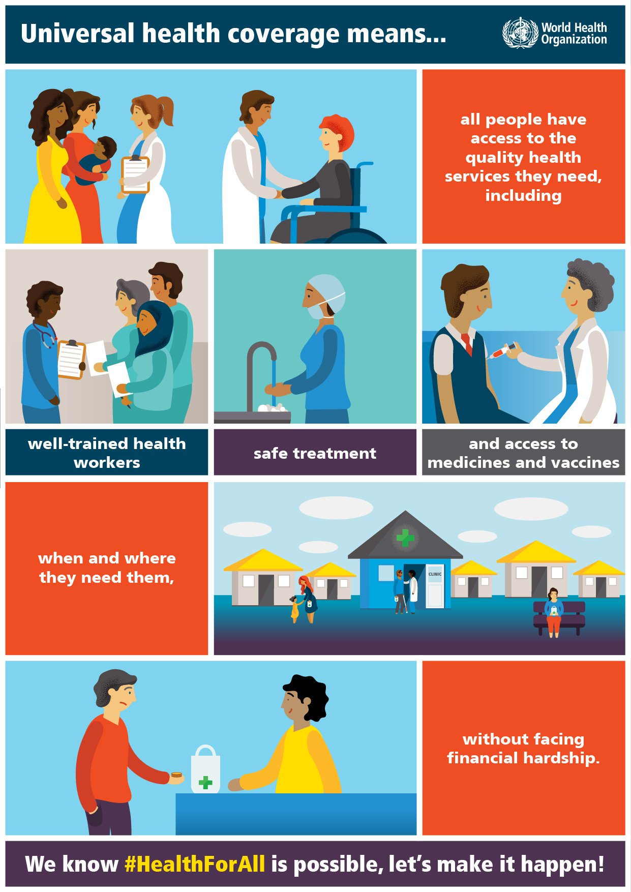 Graphic on universal health coverage interventions includes safe treatment which includes handwashing