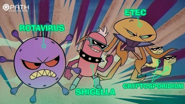 Animated diarrhea pathogens